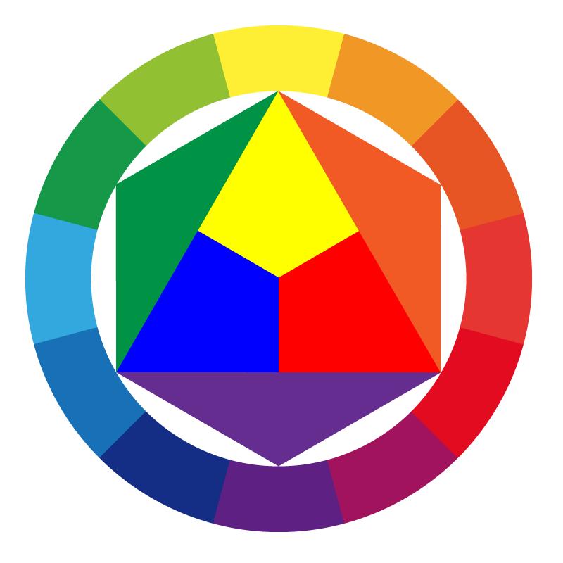 イッテンの色相環